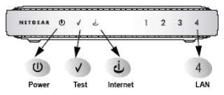 Cymru 1 :: Support : Broadband : Connection Problems